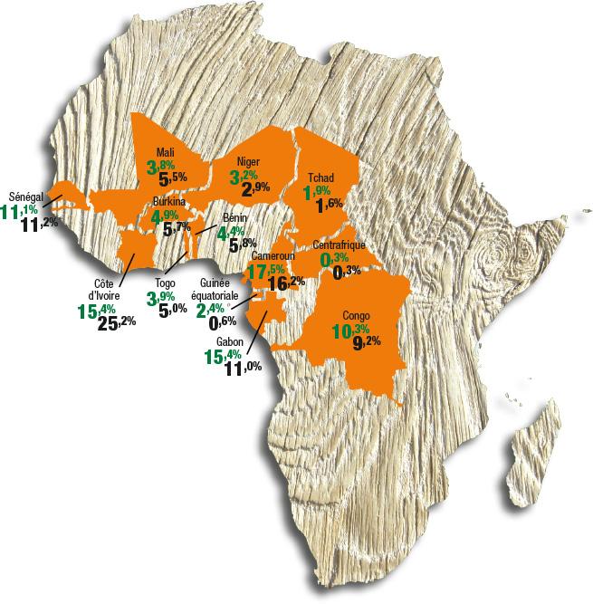 SIACI_infographie_afrique